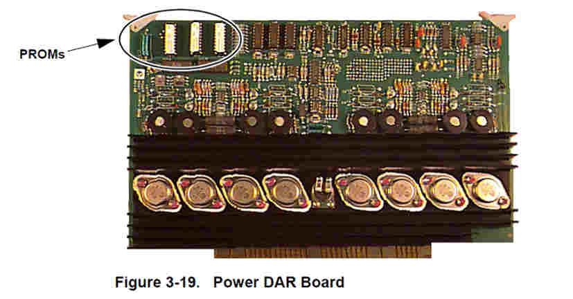 GSI 225.500.14 - Power DAR Board