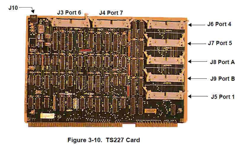 GSI-229.227.02-TS227-Board