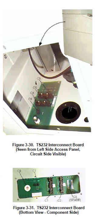 GSI 229.232.00 - TS232 Interconnect Board